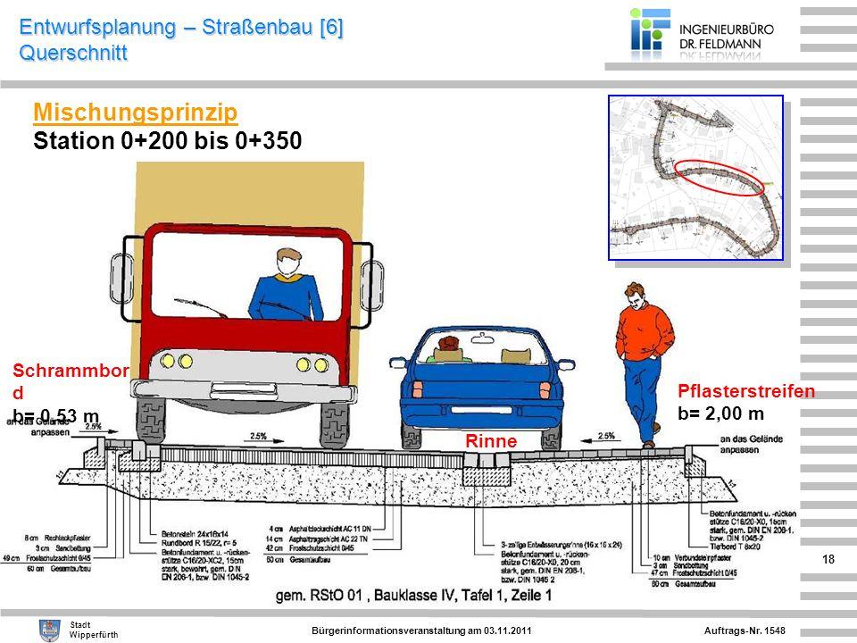 Entwurfsplanung – Straßenbau [6] Querschnitt